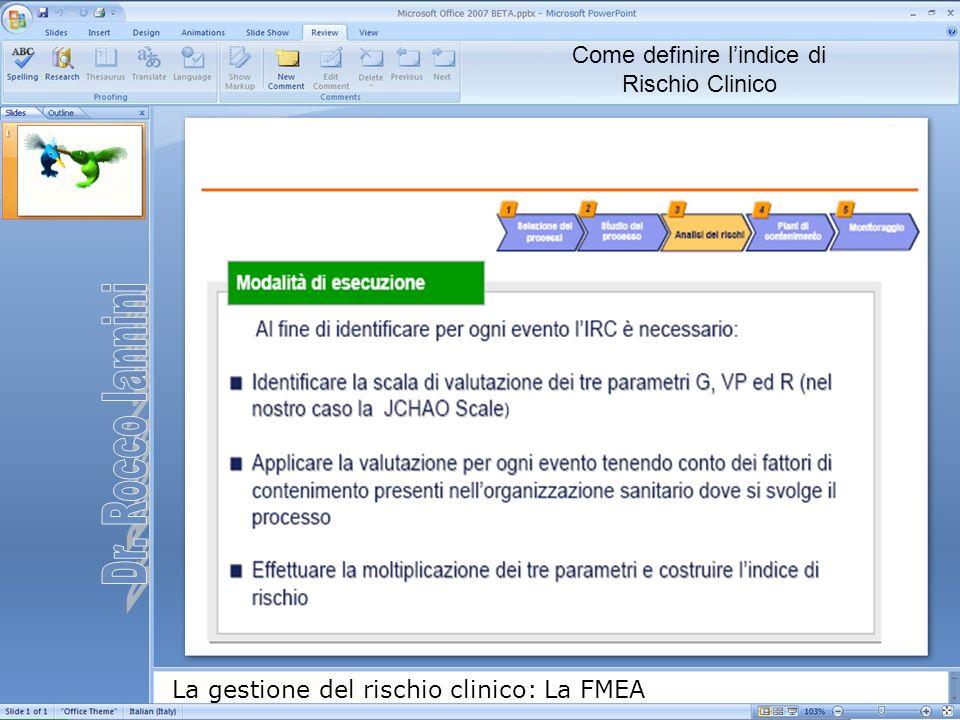 La gestione del rischio clinico: La FMEA Come definire lindice di Rischio Clinico