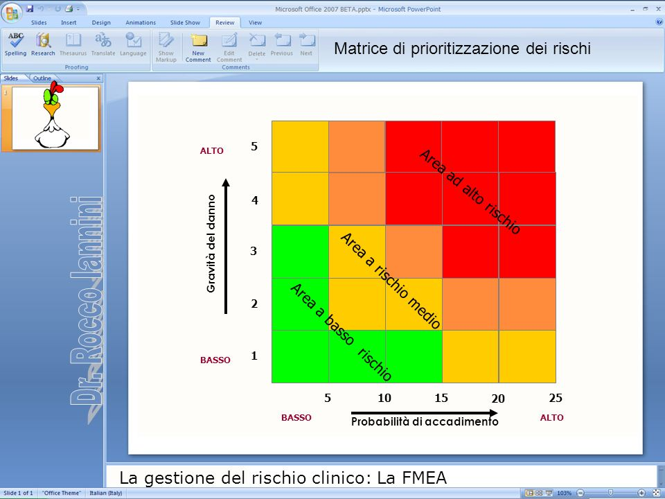 La gestione del rischio clinico: La FMEA Matrice di prioritizzazione dei rischi Probabilità di accadimento Gravità del danno BASSOALTO BASSO 3 2 1 4 5
