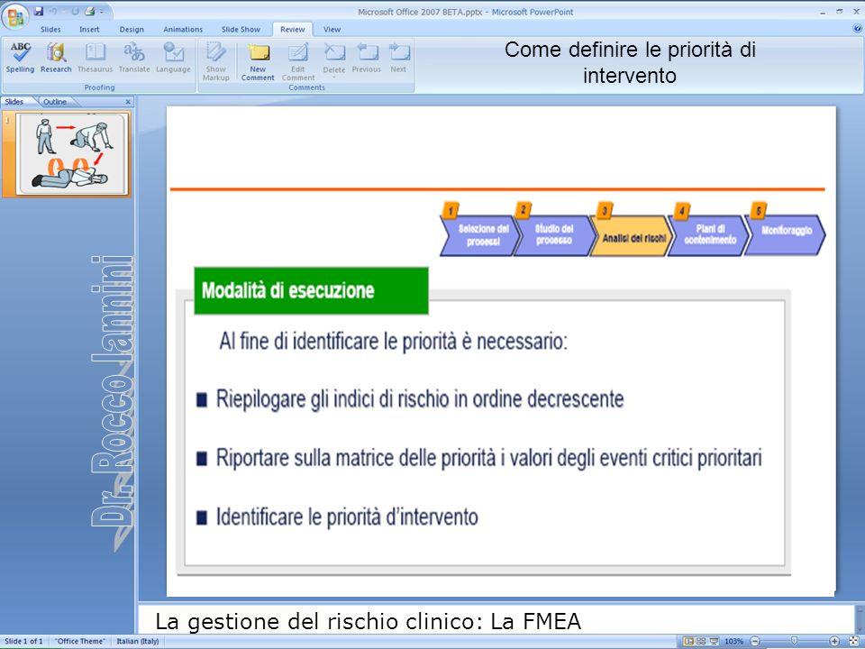 La gestione del rischio clinico: La FMEA Come definire le priorità di intervento