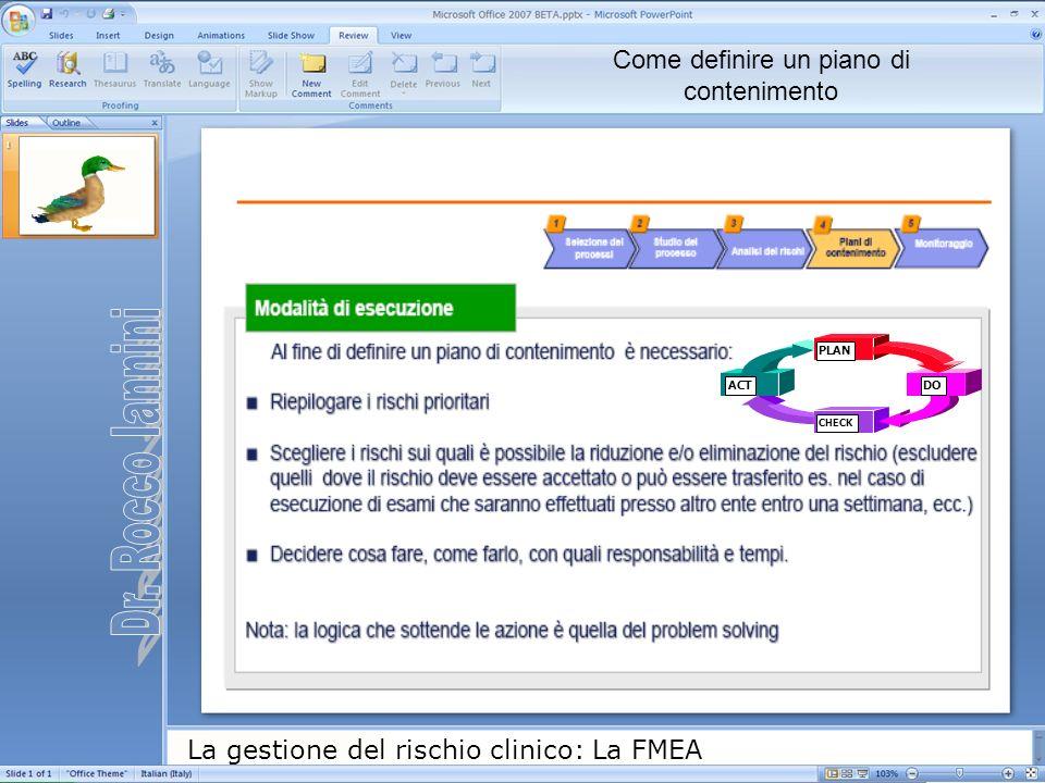 La gestione del rischio clinico: La FMEA Come definire un piano di contenimento PLAN ACT CHECK DO