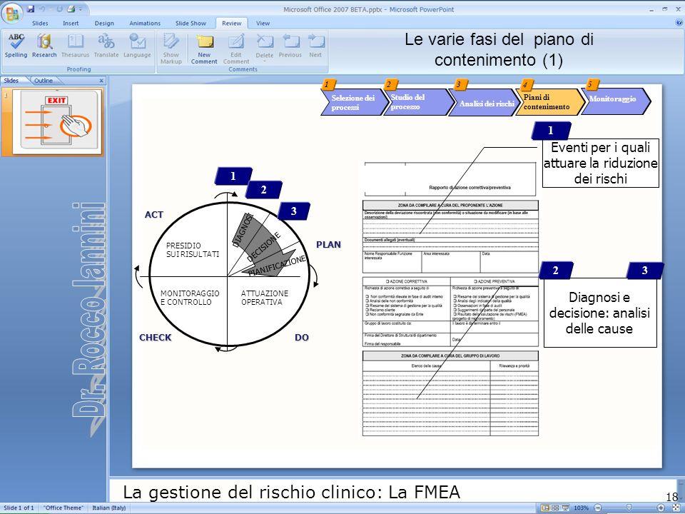 La gestione del rischio clinico: La FMEA 18 Analisi dei rischi Selezione dei processi Studio del processo 2 1 Piani di contenimento 3 4 Monitoraggio 5