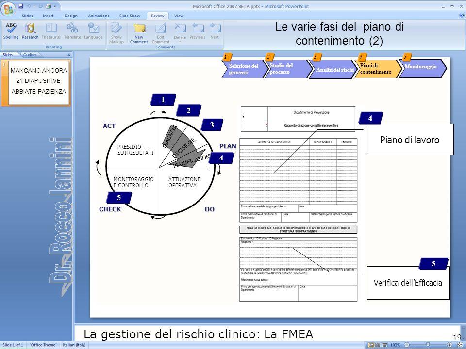 La gestione del rischio clinico: La FMEA 19 Analisi dei rischi Selezione dei processi Studio del processo 2 1 Piani di contenimento 3 4 Monitoraggio 5