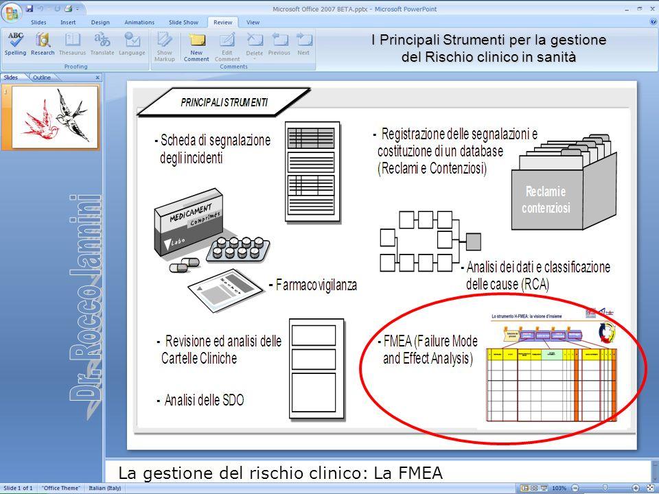 La gestione del rischio clinico: La FMEA Che cosè la FMEA La FMEA è una tecnica previsionale, sempre più utilizzata in sanità, per valutare laffidabilità dei processi.