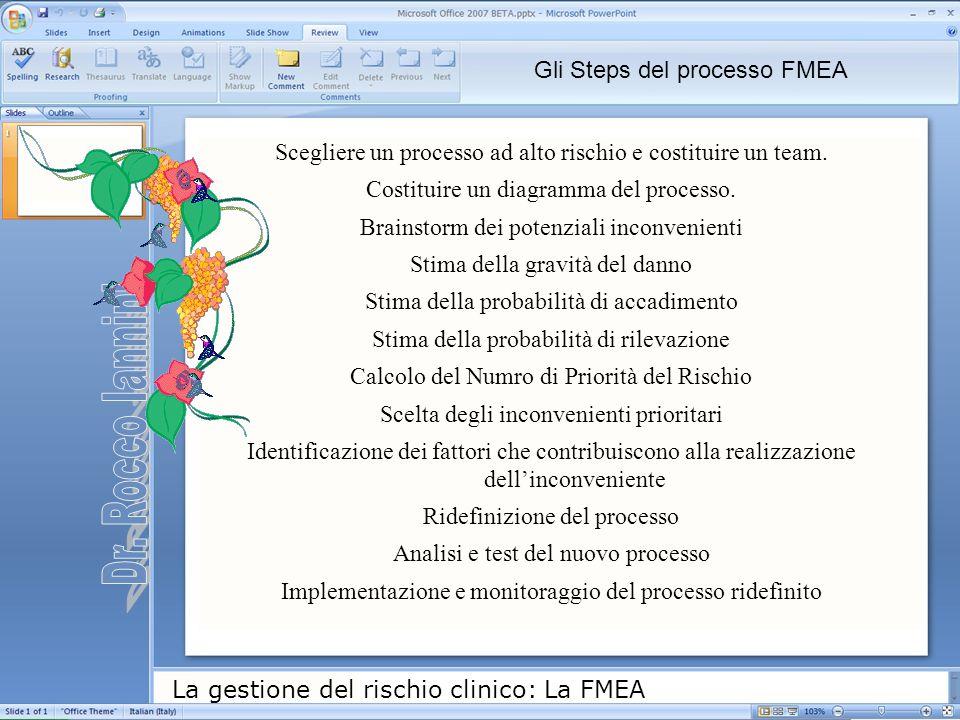 La gestione del rischio clinico: La FMEA Scegliere un processo ad alto rischio e costituire un team. Costituire un diagramma del processo. Brainstorm