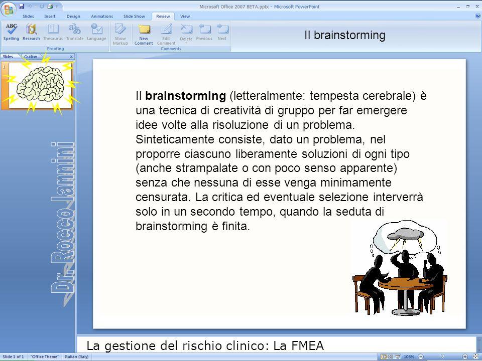 La gestione del rischio clinico: La FMEA Il brainstorming (letteralmente: tempesta cerebrale) è una tecnica di creatività di gruppo per far emergere i