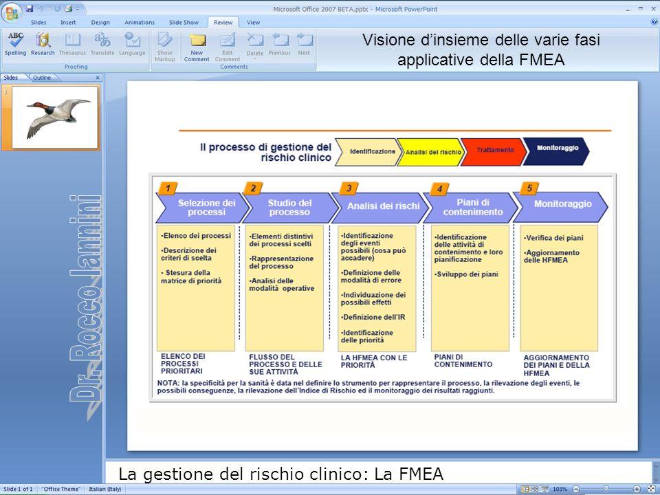 La gestione del rischio clinico: La FMEA Versare l acqua di fonte all interno della caldaia, fino a che non abbia raggiunto un livello di poco inferiore a quello della valvola.