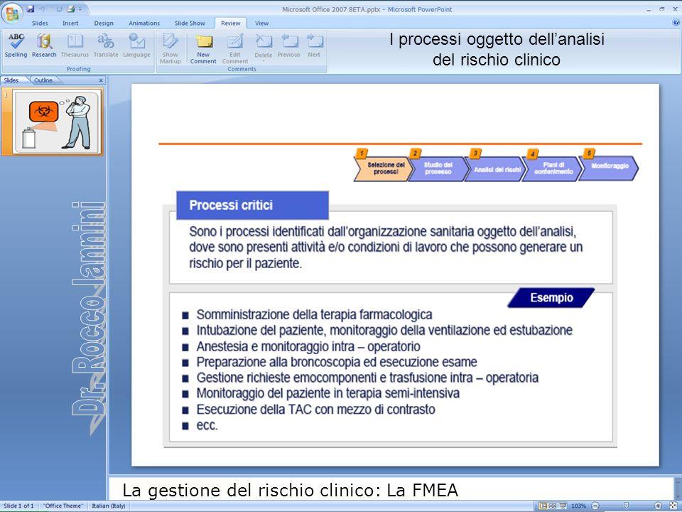 La gestione del rischio clinico: La FMEA I processi oggetto dellanalisi del rischio clinico