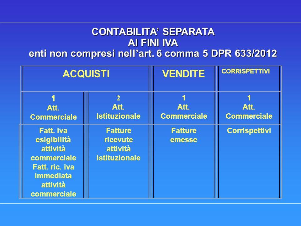 CONTABILITA SEPARATA AI FINI IVA enti non compresi nellart. 6 comma 5 DPR 633/2012 ACQUISTIVENDITE CORRISPETTIVI 1 Att. Commerciale 2 Att. Istituziona
