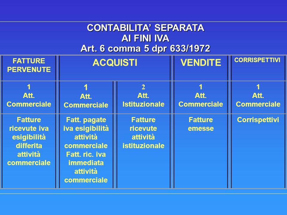 CONTABILITA SEPARATA AI FINI IVA Art. 6 comma 5 dpr 633/1972 FATTURE PERVENUTE ACQUISTIVENDITE CORRISPETTIVI 1 Att. Commerciale 1 Att. Commerciale 2 A