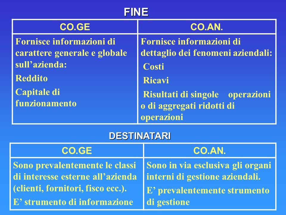 FINE CO.GECO.AN.