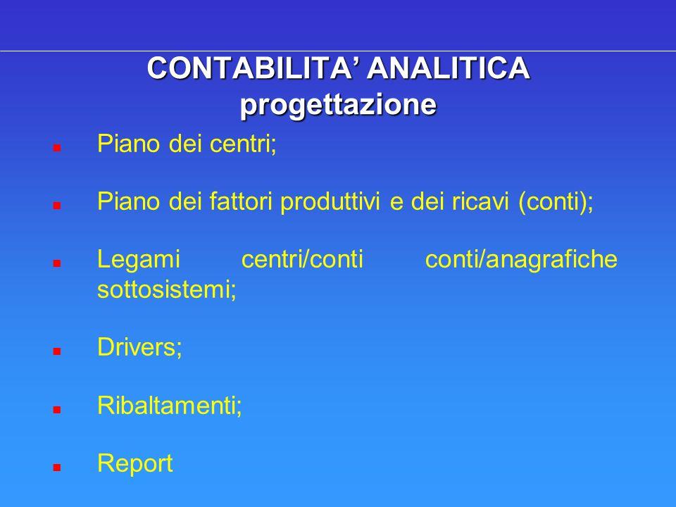CONTABILITA ANALITICA progettazione n Piano dei centri; n Piano dei fattori produttivi e dei ricavi (conti); n Legami centri/conti conti/anagrafiche s
