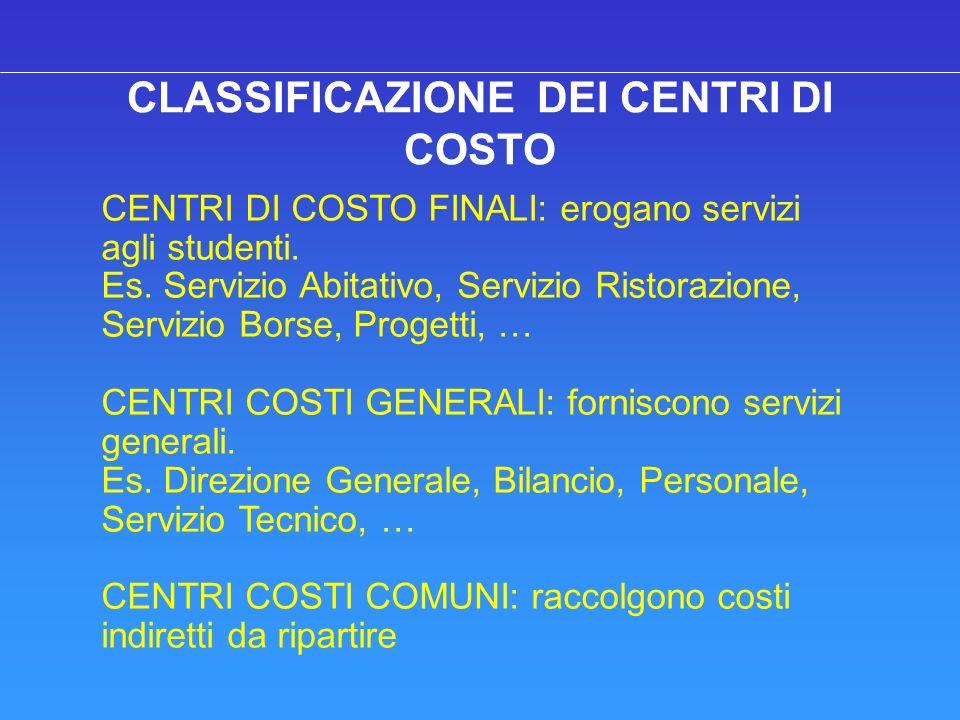 CLASSIFICAZIONE DEI CENTRI DI COSTO CENTRI DI COSTO FINALI: erogano servizi agli studenti.