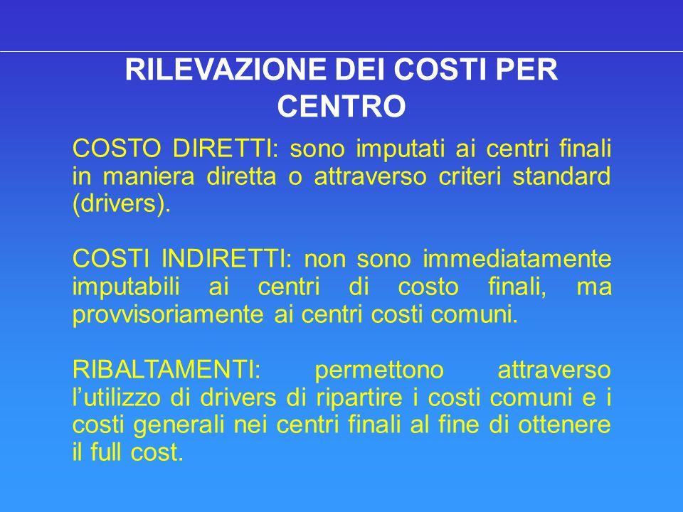 RILEVAZIONE DEI COSTI PER CENTRO COSTO DIRETTI: sono imputati ai centri finali in maniera diretta o attraverso criteri standard (drivers). COSTI INDIR