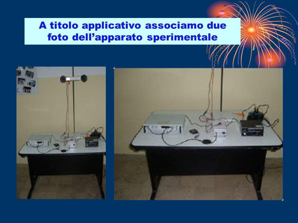 A titolo applicativo associamo due foto dellapparato sperimentale