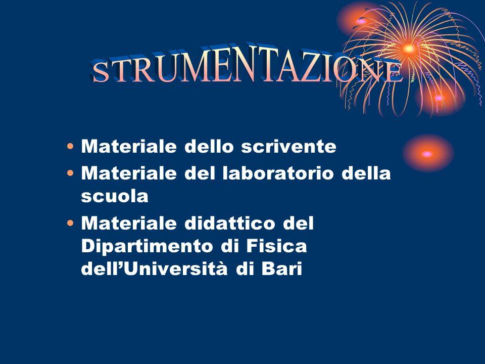 Materiale dello scrivente Materiale del laboratorio della scuola Materiale didattico del Dipartimento di Fisica dellUniversità di Bari