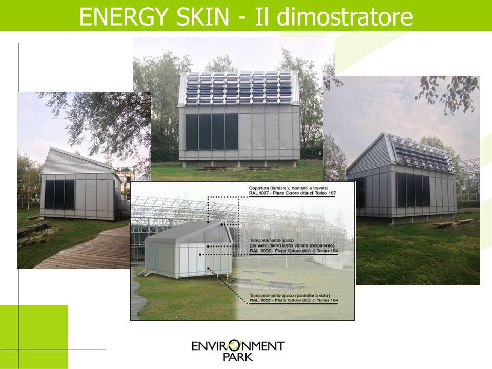 ENERGY SKIN - Il dimostratore