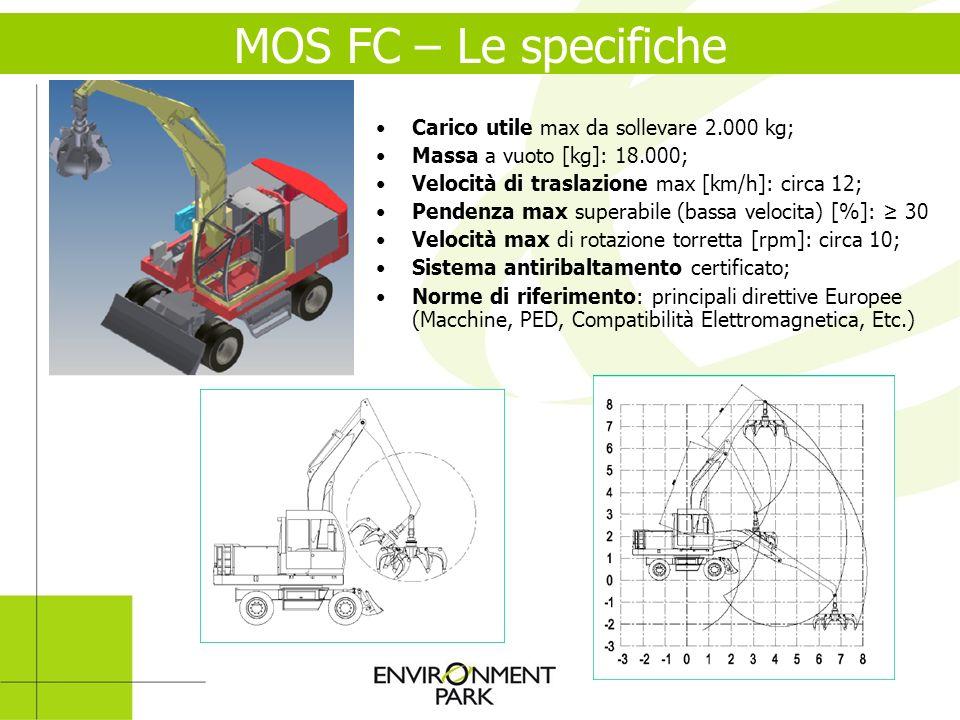 Carico utile max da sollevare 2.000 kg; Massa a vuoto [kg]: 18.000; Velocità di traslazione max [km/h]: circa 12; Pendenza max superabile (bassa veloc