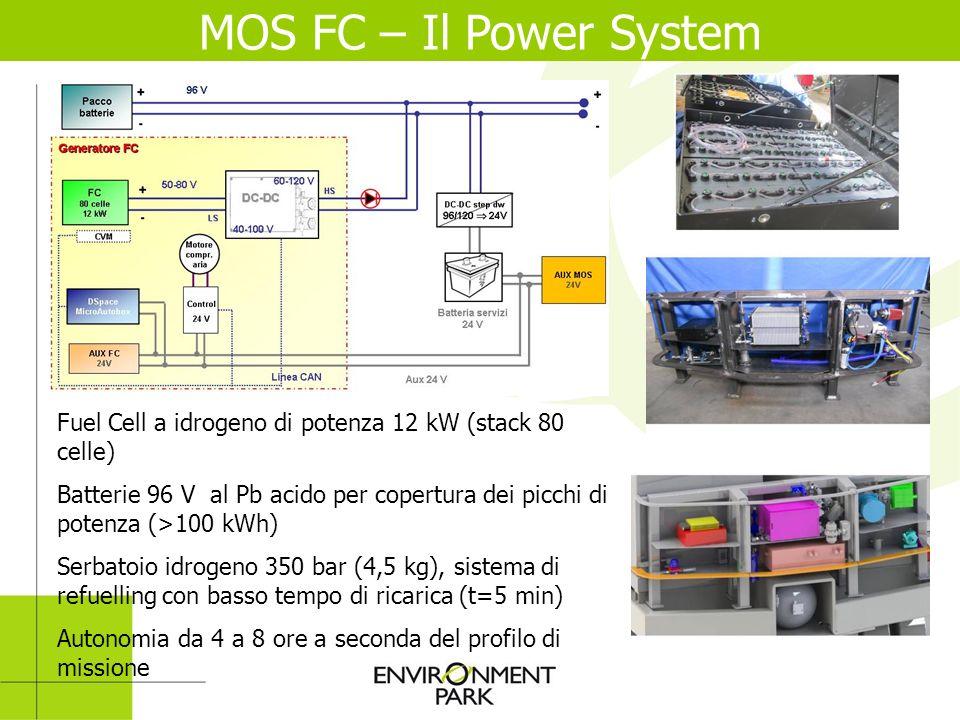 MOS FC – Il Power System Fuel Cell a idrogeno di potenza 12 kW (stack 80 celle) Batterie 96 V al Pb acido per copertura dei picchi di potenza (>100 kW
