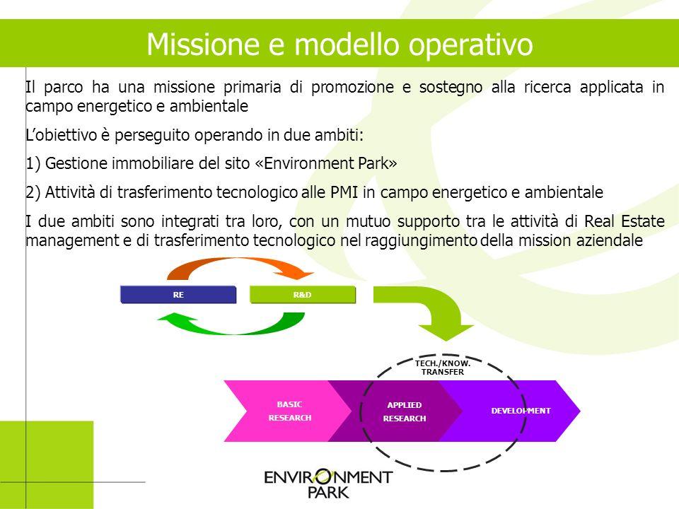 Missione e modello operativo Il parco ha una missione primaria di promozione e sostegno alla ricerca applicata in campo energetico e ambientale Lobiet
