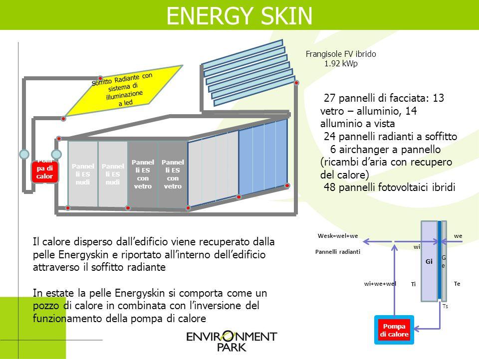 Rollbond OSEF Frangisole Soffitto radiante Parete ENERGY SKIN - I componenti