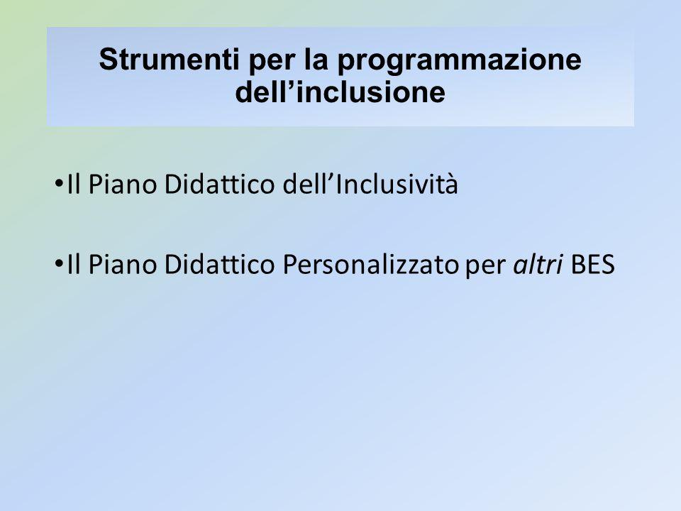 Strumenti per la programmazione dellinclusione Il Piano Didattico dellInclusività Il Piano Didattico Personalizzato per altri BES