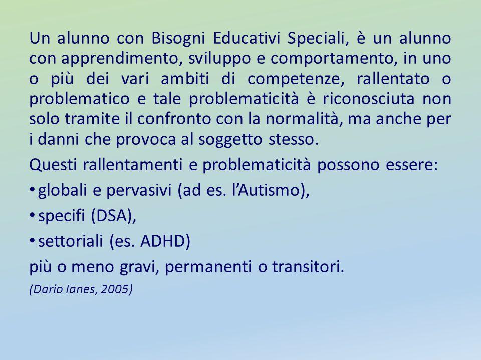 Un alunno con Bisogni Educativi Speciali, è un alunno con apprendimento, sviluppo e comportamento, in uno o più dei vari ambiti di competenze, rallent