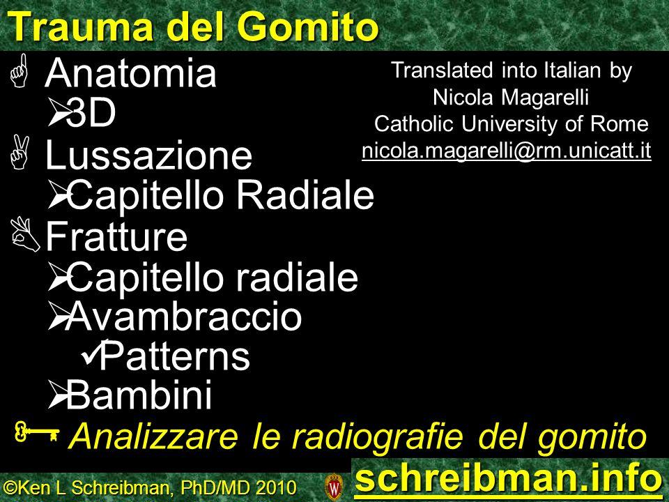 ©Ken L Schreibman, PhD/MD 2010 schreibman.info Anatomia del Gomito Il Capitello Radiale punta verso il Condilo Omerale Il Capitello Radiale punta verso il Condilo Omerale