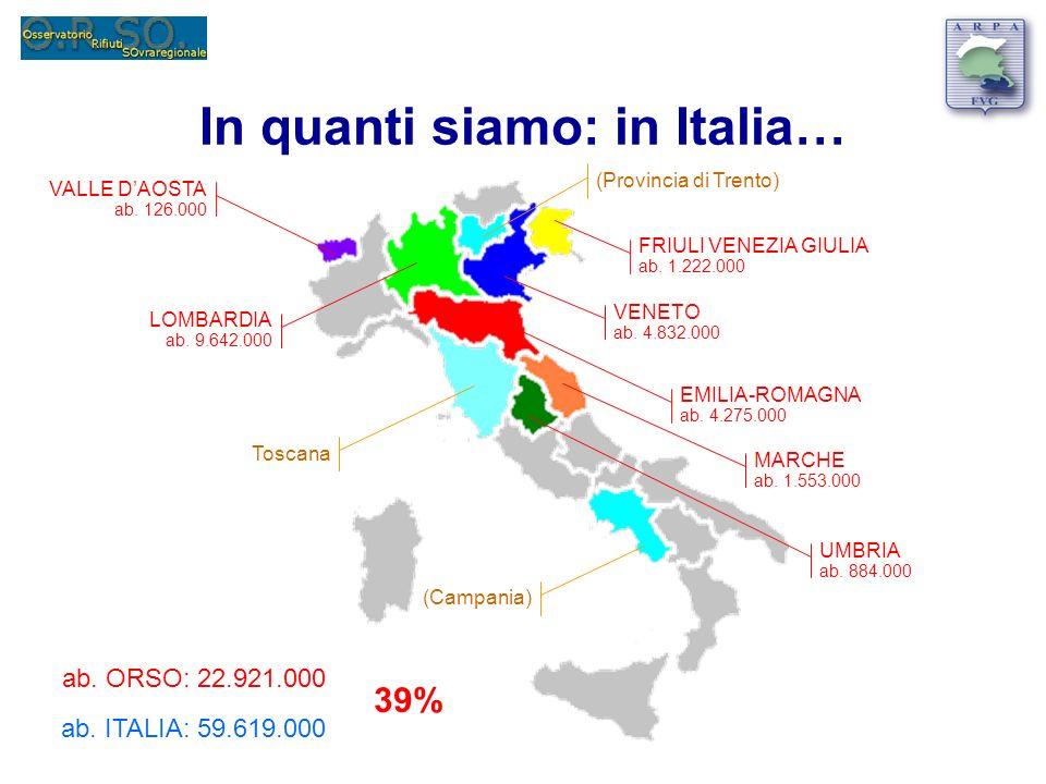 In quanti siamo: in Italia… VENETO ab. 4.832.000 LOMBARDIA ab. 9.642.000 FRIULI VENEZIA GIULIA ab. 1.222.000 EMILIA-ROMAGNA ab. 4.275.000 MARCHE ab. 1