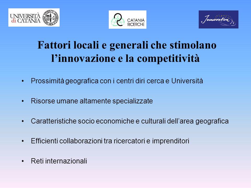 Fattori locali e generali che stimolano linnovazione e la competitività Prossimità geografica con i centri diri cerca e Università Risorse umane altam