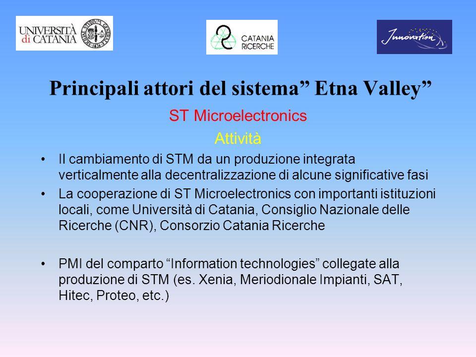 Principali attori del sistema Etna Valley ST Microelectronics Attività Il cambiamento di STM da un produzione integrata verticalmente alla decentraliz