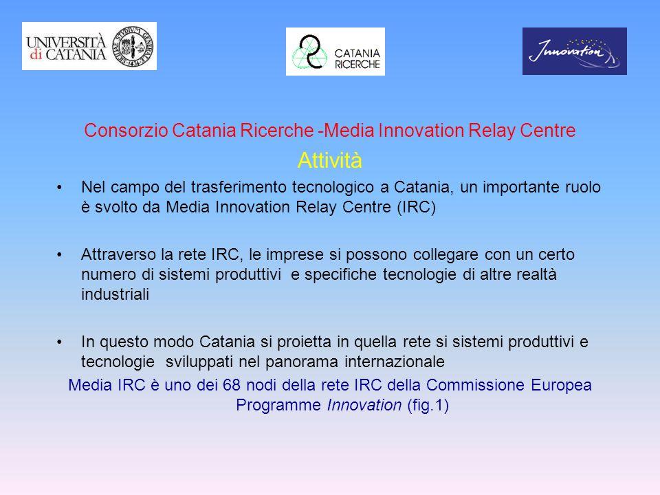 Consorzio Catania Ricerche -Media Innovation Relay Centre Attività Nel campo del trasferimento tecnologico a Catania, un importante ruolo è svolto da