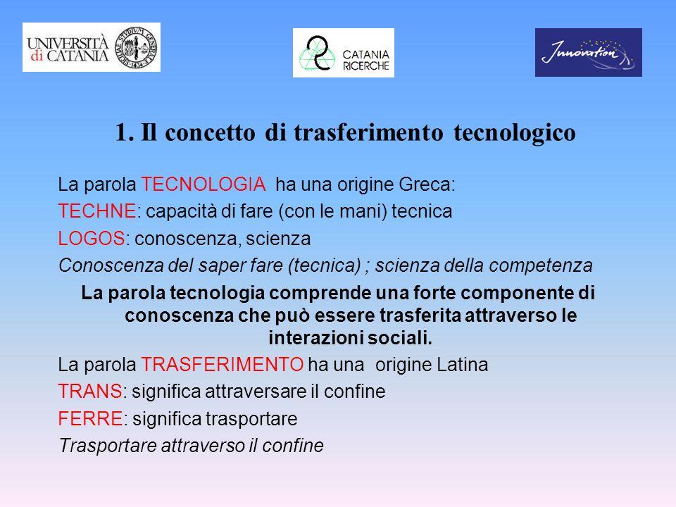 1. Il concetto di trasferimento tecnologico La parola TECNOLOGIA ha una origine Greca: TECHNE: capacità di fare (con le mani) tecnica LOGOS: conoscenz