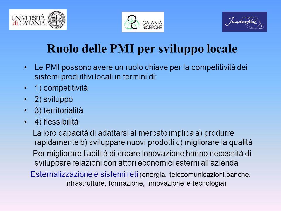 Ruolo delle PMI per sviluppo locale Le PMI possono avere un ruolo chiave per la competitività dei sistemi produttivi locali in termini di: 1) competit