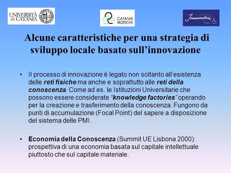 Alcune caratteristiche per una strategia di sviluppo locale basato sullinnovazione Il processo di innovazione è legato non soltanto allesistenza delle