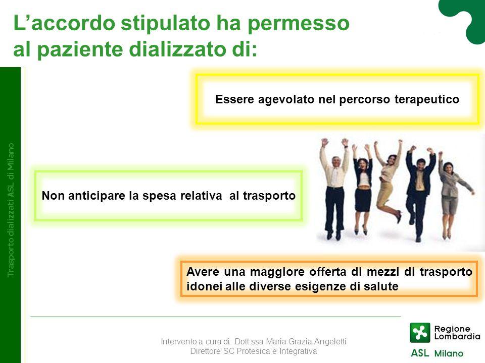 Trasporto dializzati ASL di Milano Essere agevolato nel percorso terapeutico Non anticipare la spesa relativa al trasporto Laccordo stipulato ha perme