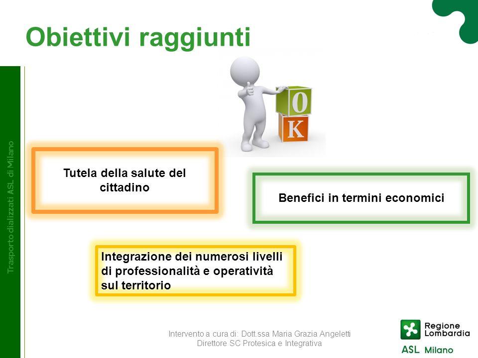 Obiettivi raggiunti Trasporto dializzati ASL di Milano Tutela della salute del cittadino Benefici in termini economici Integrazione dei numerosi livel