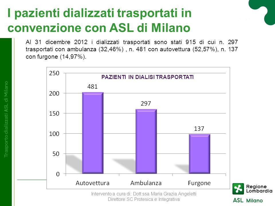 Trasporto dializzati ASL di Milano I pazienti dializzati trasportati in convenzione con ASL di Milano Intervento a cura di: Dott.ssa Maria Grazia Ange