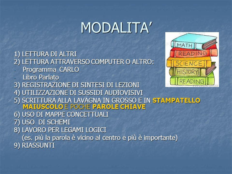 MODALITA 1) LETTURA DI ALTRI 2) LETTURA ATTRAVERSO COMPUTER O ALTRO: - Programma CARLO - Libro Parlato 3) REGISTRAZIONE DI SINTESI DI LEZIONI 4) UTILI