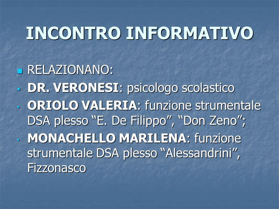 INCONTRO INFORMATIVO RELAZIONANO: RELAZIONANO: DR. VERONESI: psicologo scolastico DR. VERONESI: psicologo scolastico ORIOLO VALERIA: funzione strument