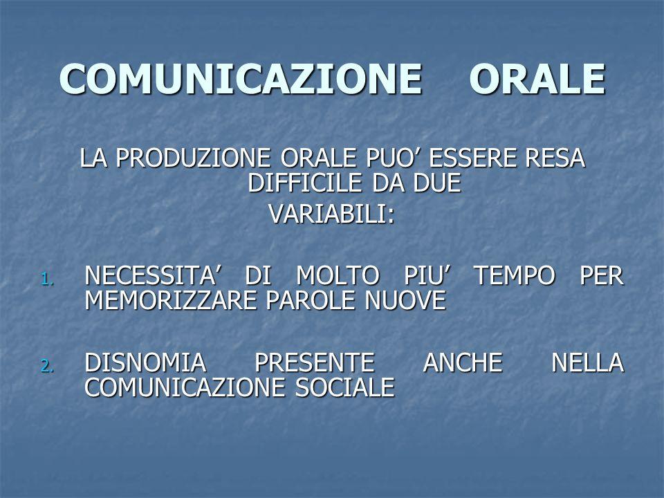COMUNICAZIONE ORALE LA PRODUZIONE ORALE PUO ESSERE RESA DIFFICILE DA DUE VARIABILI: 1. NECESSITA DI MOLTO PIU TEMPO PER MEMORIZZARE PAROLE NUOVE 2. DI