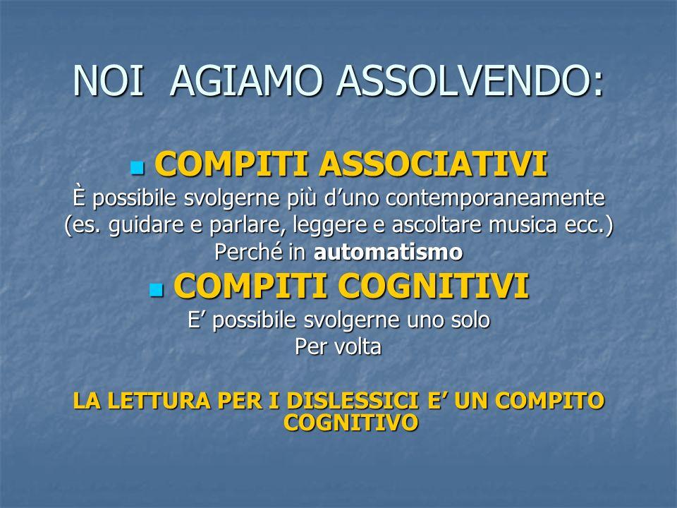 NOI AGIAMO ASSOLVENDO: COMPITI ASSOCIATIVI COMPITI ASSOCIATIVI È possibile svolgerne più duno contemporaneamente (es. guidare e parlare, leggere e asc