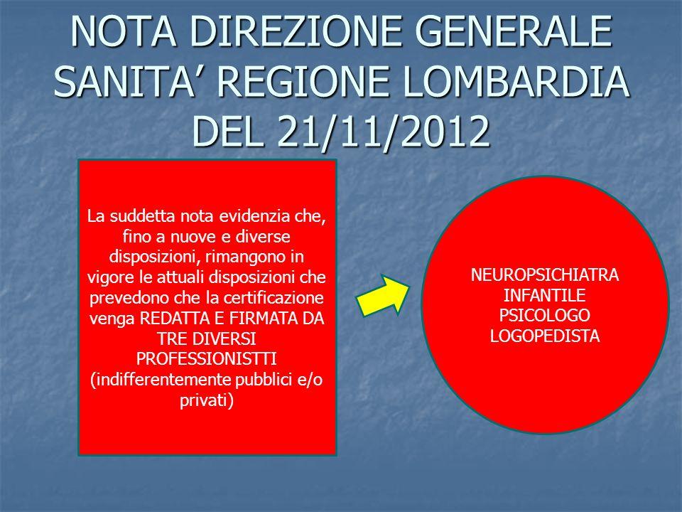 NOTA DIREZIONE GENERALE SANITA REGIONE LOMBARDIA DEL 21/11/2012 La suddetta nota evidenzia che, fino a nuove e diverse disposizioni, rimangono in vigo