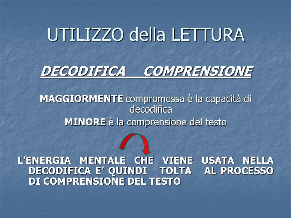 UTILIZZO della LETTURA DECODIFICA COMPRENSIONE MAGGIORMENTE compromessa è la capacità di decodifica MINORE è la comprensione del testo LENERGIA MENTAL