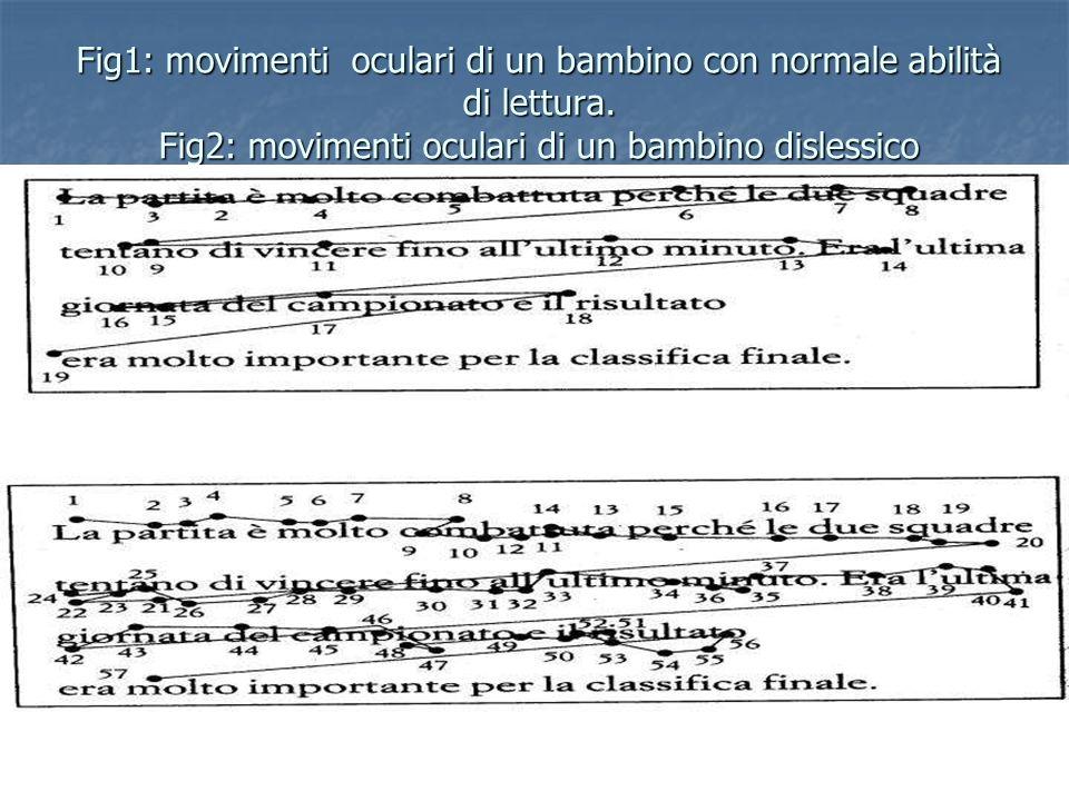 Fig1: movimenti oculari di un bambino con normale abilità di lettura. Fig2: movimenti oculari di un bambino dislessico