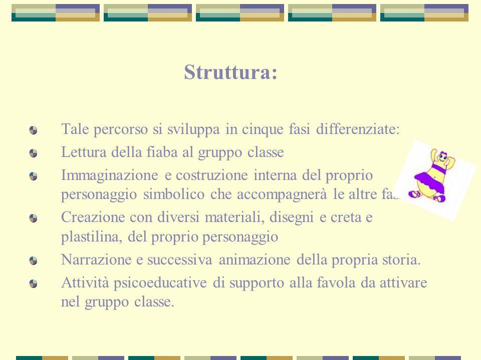 Struttura: Tale percorso si sviluppa in cinque fasi differenziate: Lettura della fiaba al gruppo classe Immaginazione e costruzione interna del propri