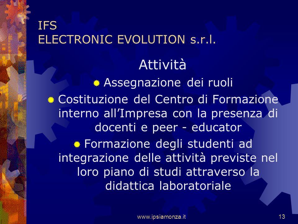 www.ipsiamonza.it12 IFS ELECTRONIC EVOLUTION s.r.l.