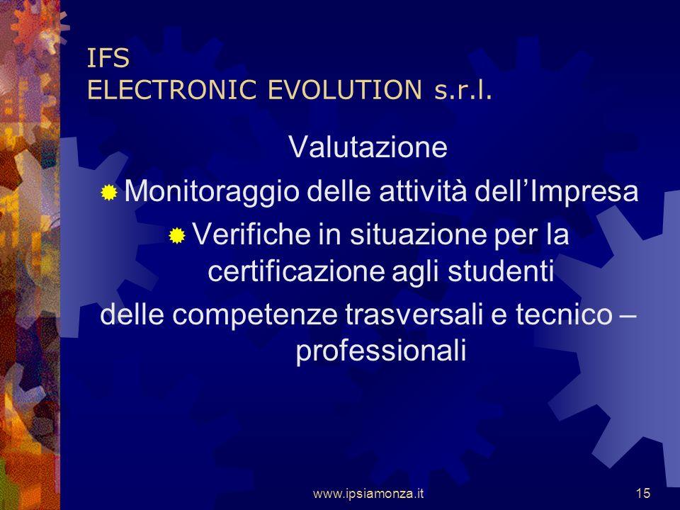 www.ipsiamonza.it14 IFS ELECTRONIC EVOLUTION s.r.l.