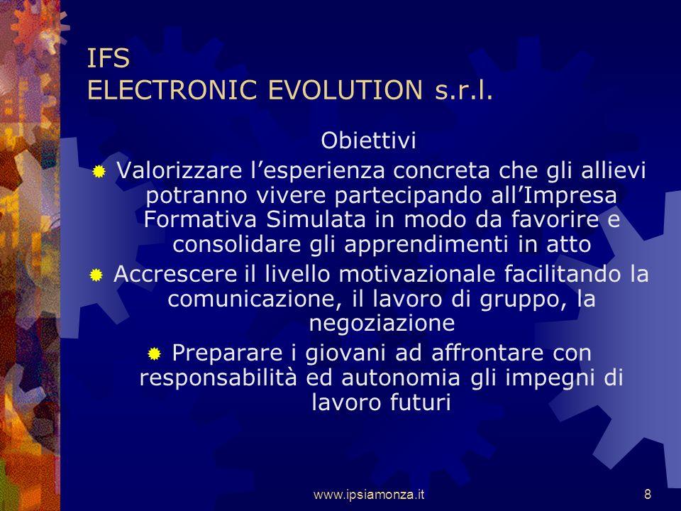 www.ipsiamonza.it7 IFS ELECTRONIC EVOLUTION s.r.l.