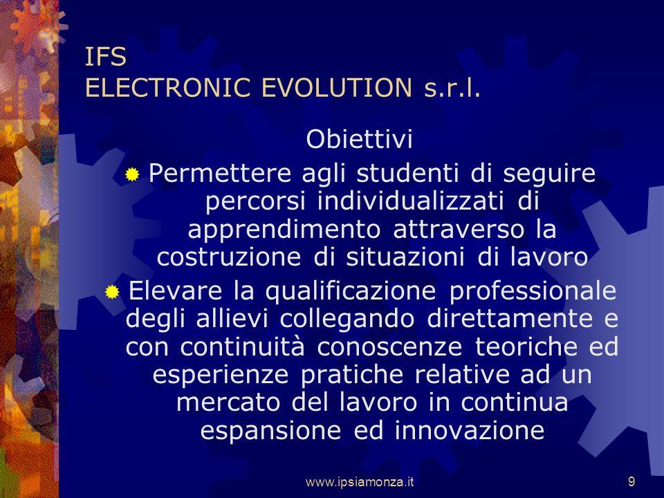 www.ipsiamonza.it9 IFS ELECTRONIC EVOLUTION s.r.l.