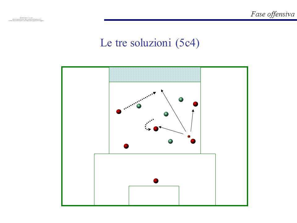 Fase offensiva Le tre soluzioni (5c4)
